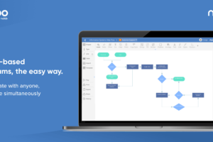 Cacoo – Online diagram and flowchart software
